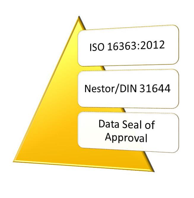 Certification-framework